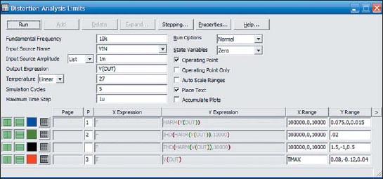 Диалоговое окно Distortion Analysis Limits