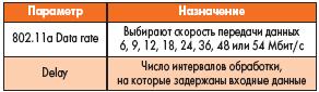 Таблица 24