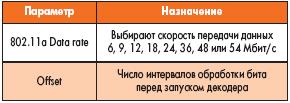Таблица 25