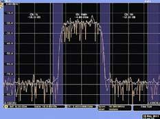 Пример просмотра спектра в отдельном канале многоканальной системы