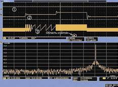 Наблюдение разных временных зависимостей и спектра сигнала на входе RF