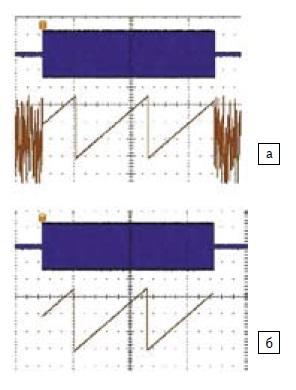 Пример выделения участка зависимости фазы от времени и подавления шума за пределами выделенного участка