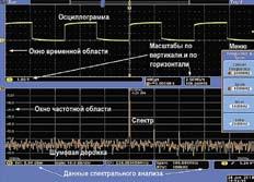 Типичный вид экрана осциллографа MDO4000