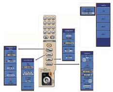 Панель анализатора спектра MDO4000 и относящиеся к ней меню