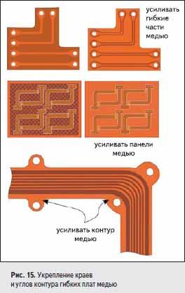 Укрепление краев и углов контура гибких плат медью