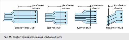 Конфигурации проводников в изгибаемой части