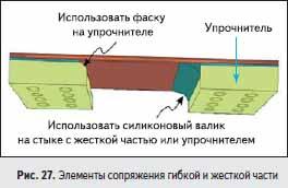 Элементы сопряжения гибкой и жесткой части