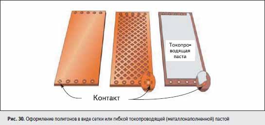Оформление полигонов в виде сетки или гибкой токопроводящей (металлонаполненной) пастой