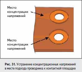 Устранение концентрационных напряжений в месте подхода проводника к контактной площадке