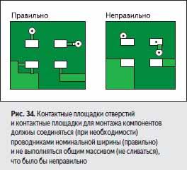 Контактные площадки отверстий и контактные площадки для монтажа компонентов должны соединяться проводниками номинальной ширины и не выполняться общим массивом