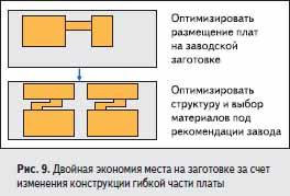 Двойная экономия места на заготовке за счет изменения конструкции гибкой части платы