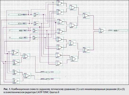 Комбинационная схема по заданному логическому уравнению