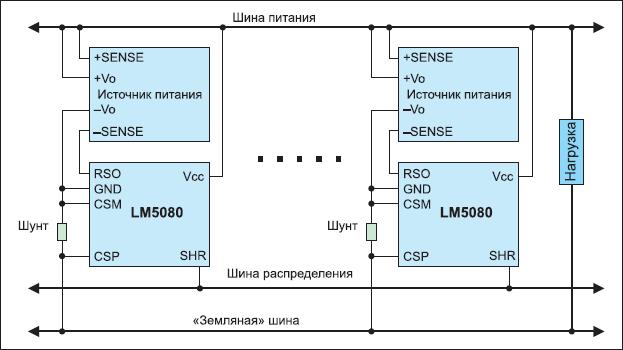 Рис. 6. Включение контроллера распределения тока нагрузки LM5080 в схеме с внешним управлением