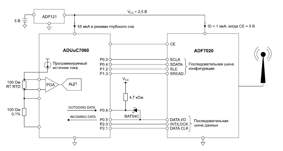 Схема контроля температуры с беспроводным каналом связи