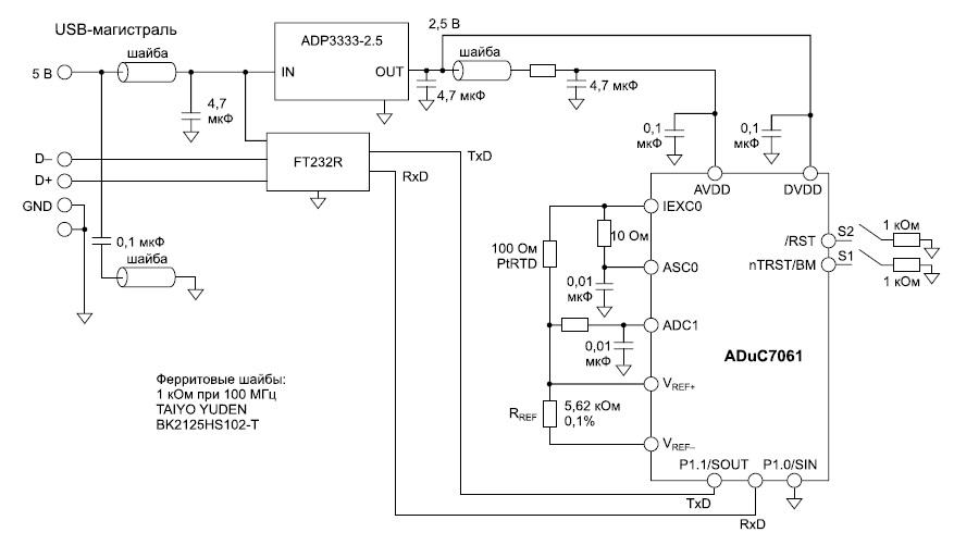 Схема подключения к хост-контроллеру через USB-интерфейс