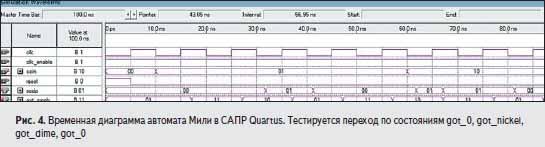Временная диаграмма автомата Мили в САПР Quartus