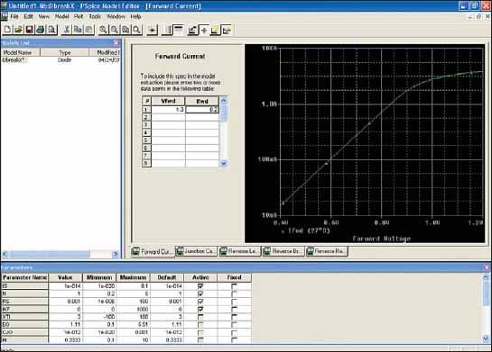 Характеристики модели и значения параметра для DbreakX