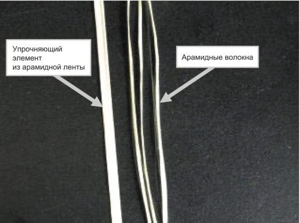 Новый геометрический упрочняющий элемент в сравнении со свободно уложенными упрочняющими волокнами