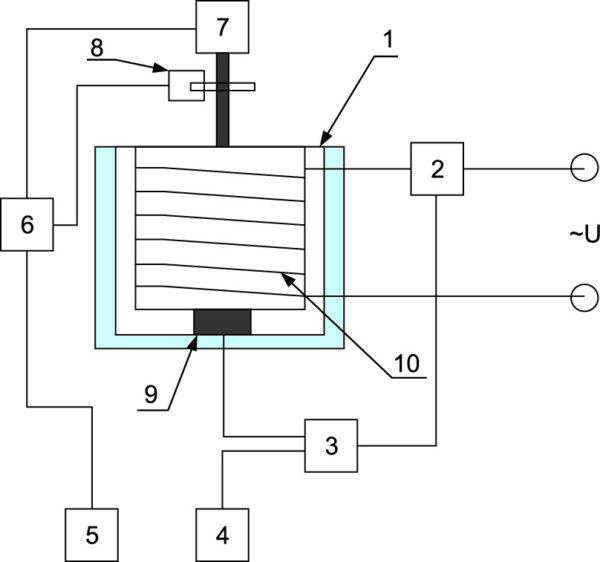 Структурная схема установки щелочного травления кварцевых кристаллических элементов