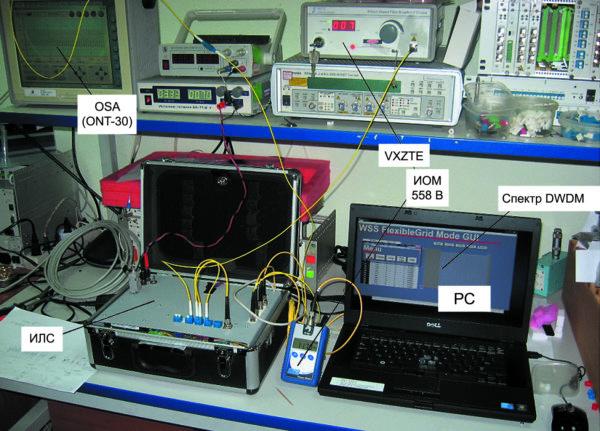 Общий вид установки для имитации линейного DWDM-сигнала