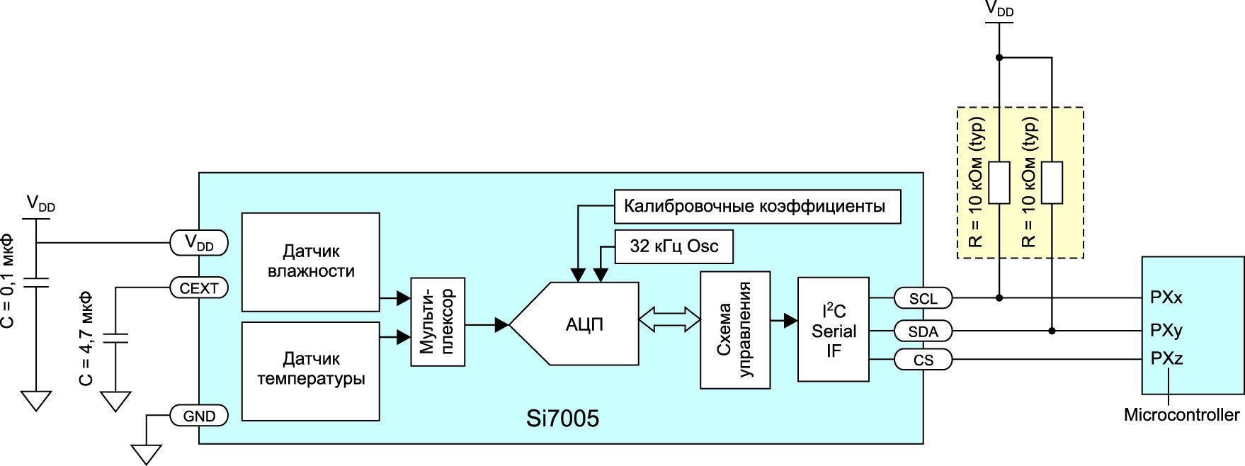 Функциональная схема Si7005