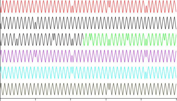 Осциллограммы шести фазоманипулированных сигналов