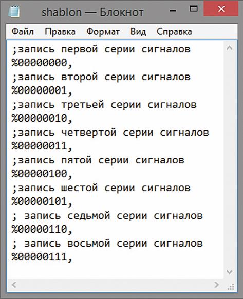 Запись кодовых комбинаций сигналов х2, х1, х0 в файле шаблона