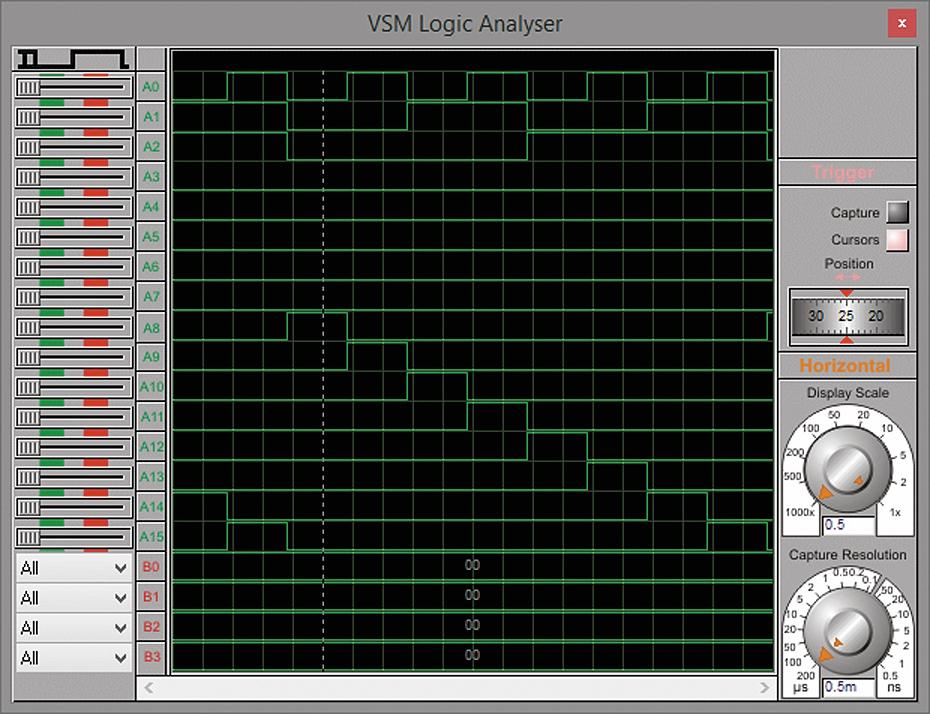 Часовые диаграммы формирования цифровых сигналов по заданному в *.ptn-файле 8-битовому шаблону и сигналов, полученных с линий y0–y7 дешифратора