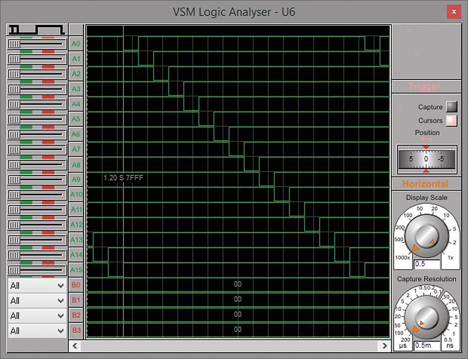 Часовые диаграммы сигналов y0–y15 четырехвходового дешифратора, разработанного на базе микросхем 74LS138, во временной области лицевой панели логического анализатора