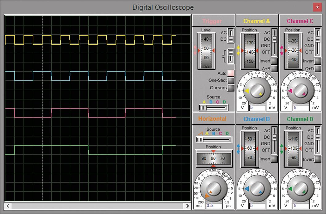 Диаграммы сигналов х0–х3 на лицевой панели четырехканального осциллографа