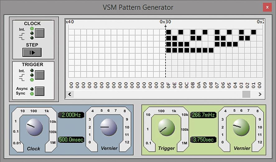 Лицевая панель цифрового генератора шаблона, на которой отображаются кодовые комбинации тестовых сигналов х0–х3, считанные из файла шаблона shablon3.ptn