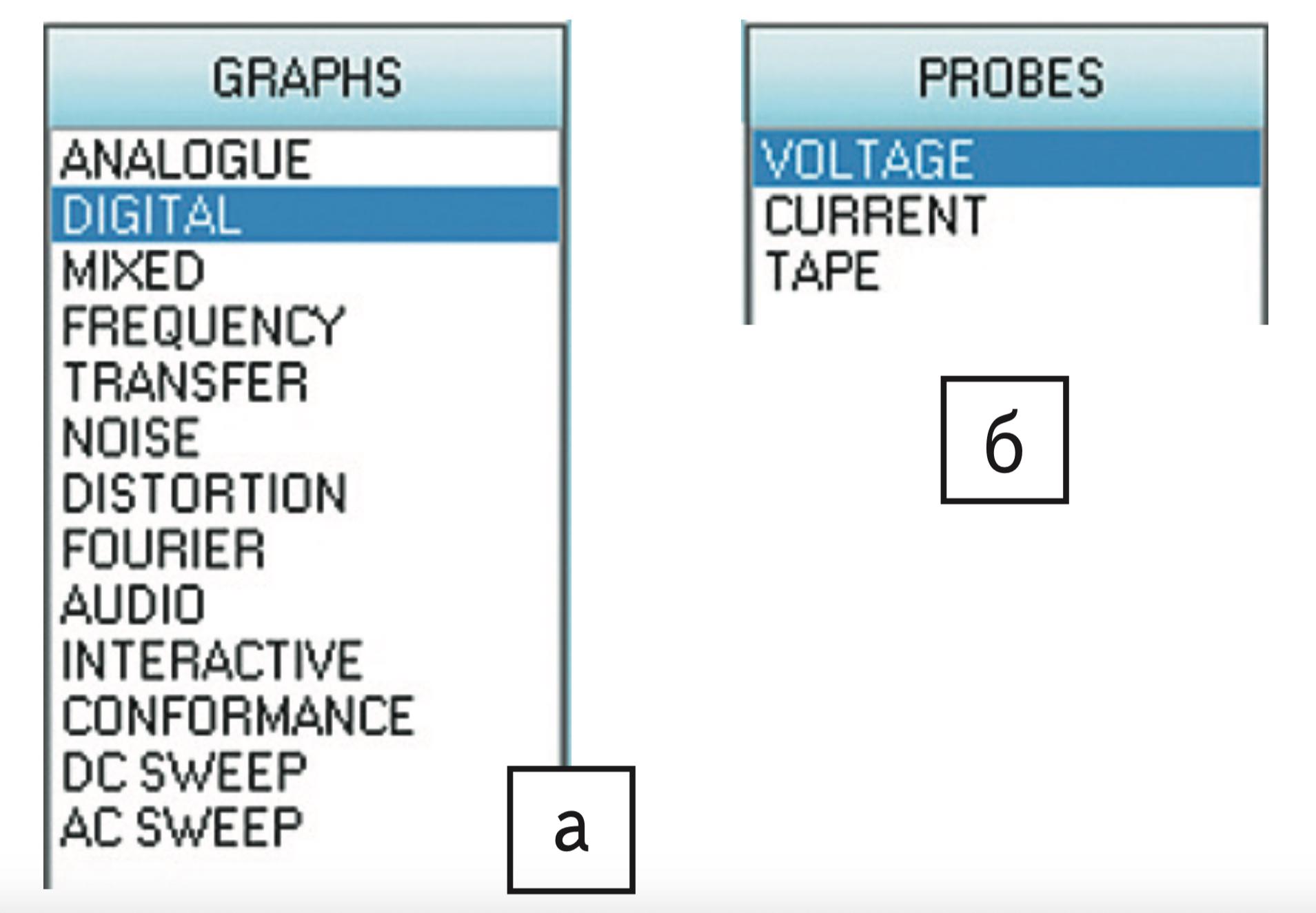 Панель: а) GRAPHS; б) PROBES