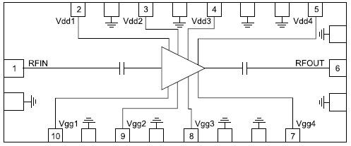 Сверхвысокочастотный усилитель-драйвер HMC-AUH256