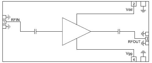 Функциональная диаграмма СВЧ-микросхемы HMC-AUH320