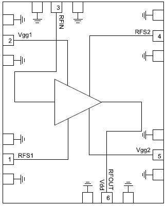 Сверхширокополосная  микросхема HMC-AUH232