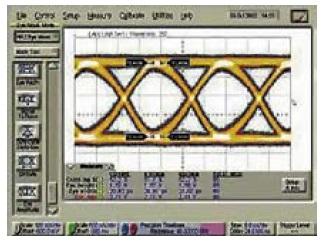 Глазковая диаграмма тестирования  микросхемы