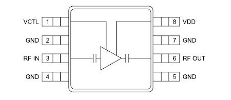 Функциональная диаграмма микросхемы HMC287MS8