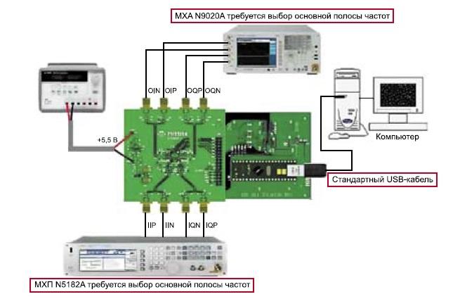 Измерительная установка для снятия характеристик микросхем усилителей