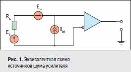 Эквивалентная схема источников шума усилителя