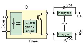 Рис. 10. Реле постоянного тока на IGBTтранзисторах
