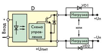 Рис. 11. Реле постоянного тока на IGBTтранзисторах c диодом