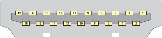 Рис. 2. Разъем HDMI Molex 500254-1907