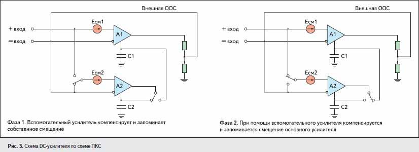 Схема DC-усилителя по схеме ПКС