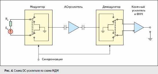 Схема DC-усилителя по схеме МДМ