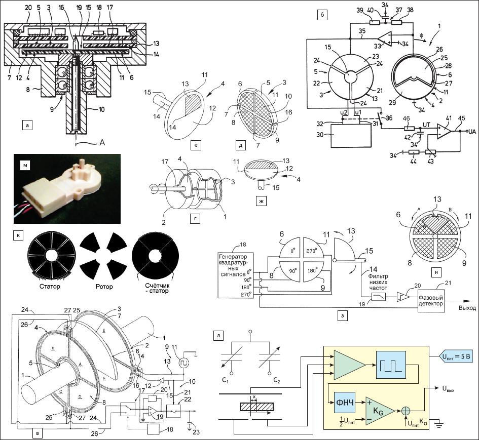 Рис. 70. Примеры разработок автомобильных емкостных датчиков углового положения