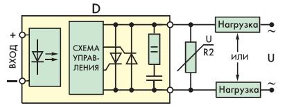 Рис. 8. Реле переменного тока однофазные