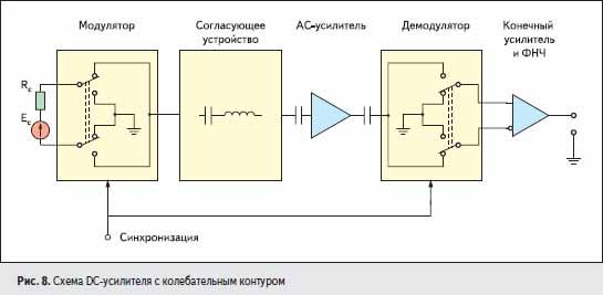 Схема DC-усилителя с колебательным контуром