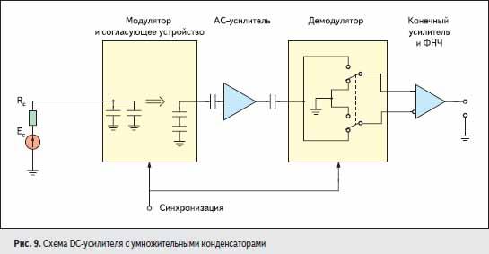 Схема DC-усилителя с умножительными конденсаторами