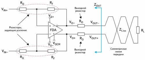 Полностью дифференциальный усилитель с дифференциальными резисторами для согласования выхода