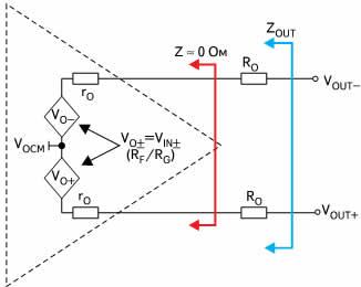 Схема полностью дифференциального усилителя для анализа симметричного выходного импеданса